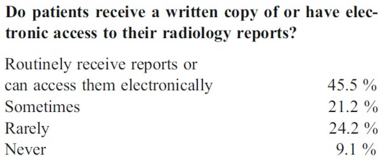 01ESR_Survey_Patient_access_to_radiology_reports