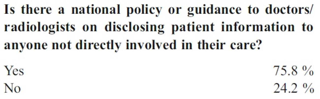 05ESR_Survey_National_policy_on_disclosing_patient_information