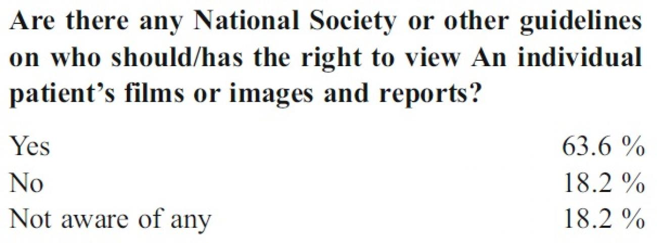 07ESR_Survey_Guidelines_on_right_to_view_reports