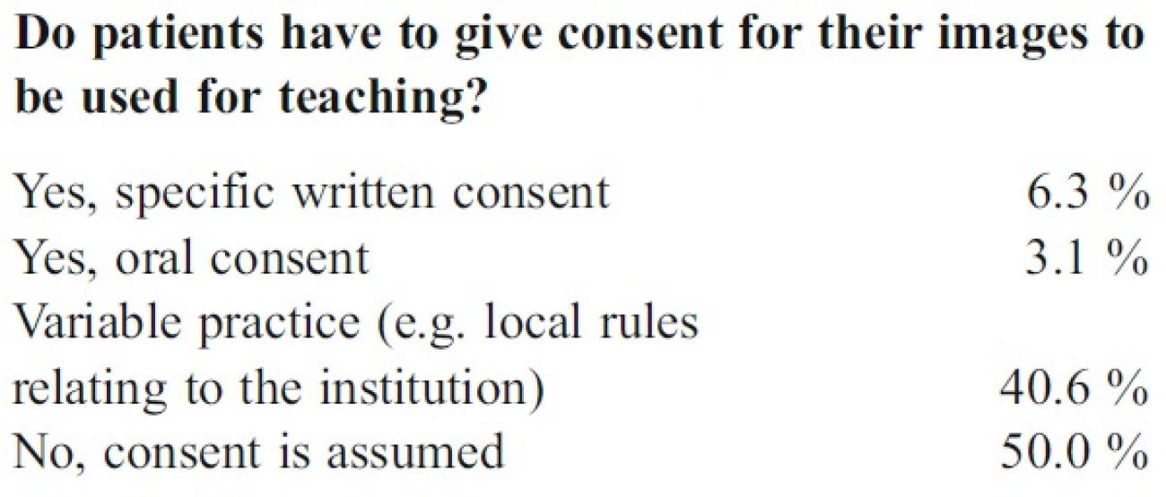 10ESR_Survey_Patients_consent_to_use_images_for_teaching