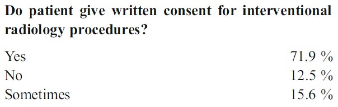 11ESR_Survey_Patients_written_consent_for_interventional_radiology
