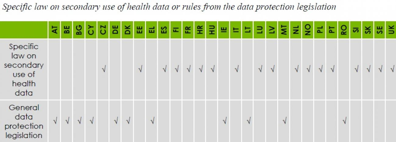 22_Law_on_secondary_use_of_health_data_or_data_protection_rules